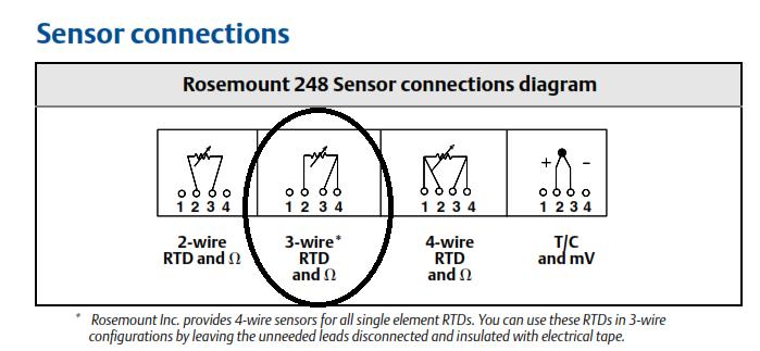 Emerson Exchange 365rhemersonexchange365: Rosemount 3 Wire Rtd Wiring Diagram At Gmaili.net