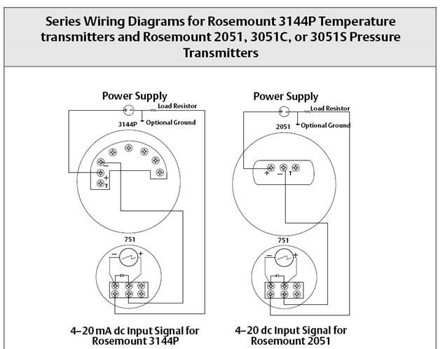 Rosemount Wiring Diagram - Fiat X1 9 Fuse Box - 1994-chevy.waystar.frWiring Diagram - Wiring Diagram Resource