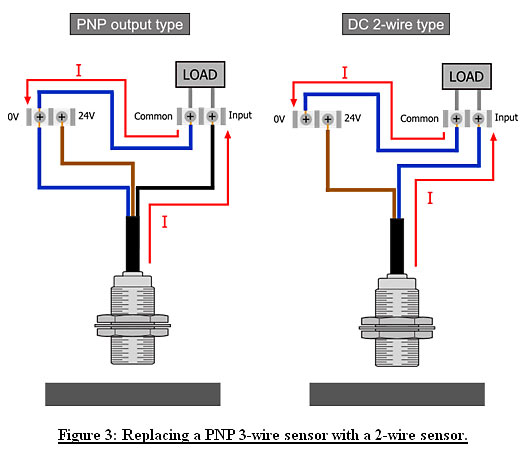 4846.2wire2 2 wire sensor diagram what is 2 wire sensor \u2022 wiring diagrams j npn proximity sensor wiring diagram at n-0.co