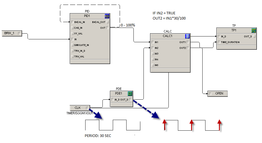 [DIAGRAM_5FD]  Emerson Exchange 365 | Delta V Block Diagram |  | Emerson Exchange 365