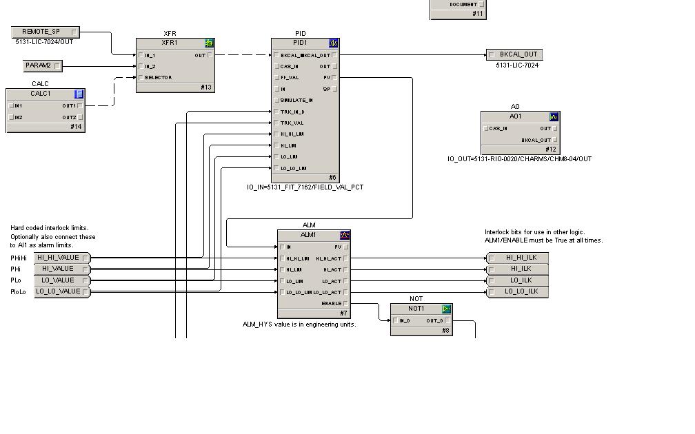 [DIAGRAM_0HG]  Emerson Exchange 365 | Delta V Block Diagram |  | Emerson Exchange 365